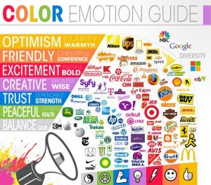 Color Psychology For Your Branding