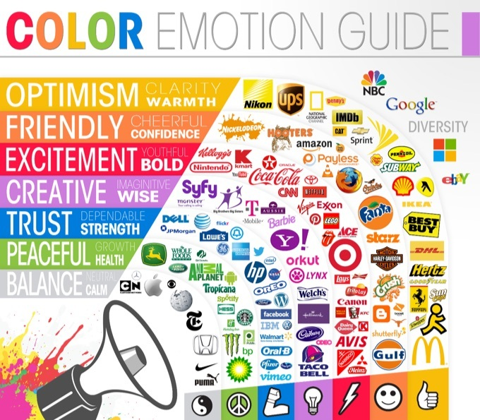 Colour psychology behind your branding